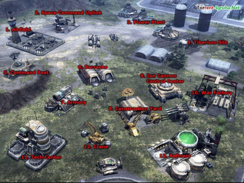 Commando Turrent Build Borderlands